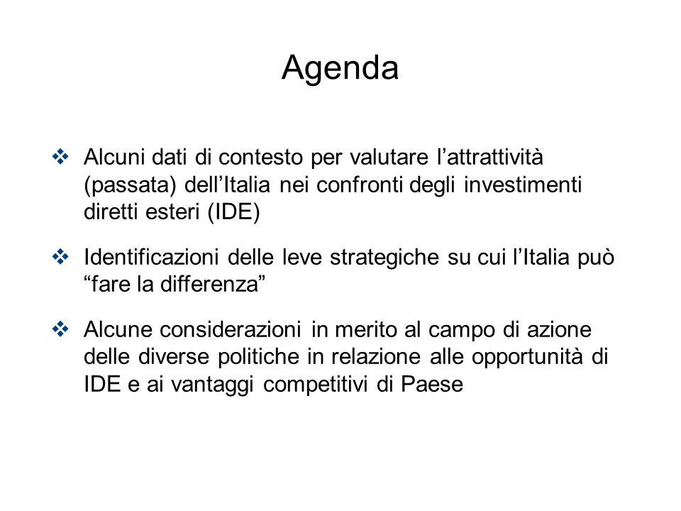 Alcuni dati di contesto per valutare l'attrattività (passata) dell'Italia nei confronti degli investimenti diretti esteri (IDE)  Identificazioni de