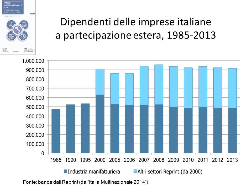 """Dipendenti delle imprese italiane a partecipazione estera, 1985-2013 Fonte: banca dati Reprint (da """"Italia Multinazionale 2014"""")"""