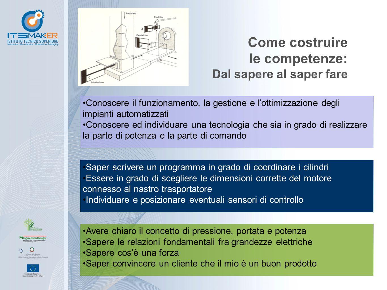 Come costruire le competenze: Dal sapere al saper fare Conoscere il funzionamento, la gestione e l'ottimizzazione degli impianti automatizzati Conosce