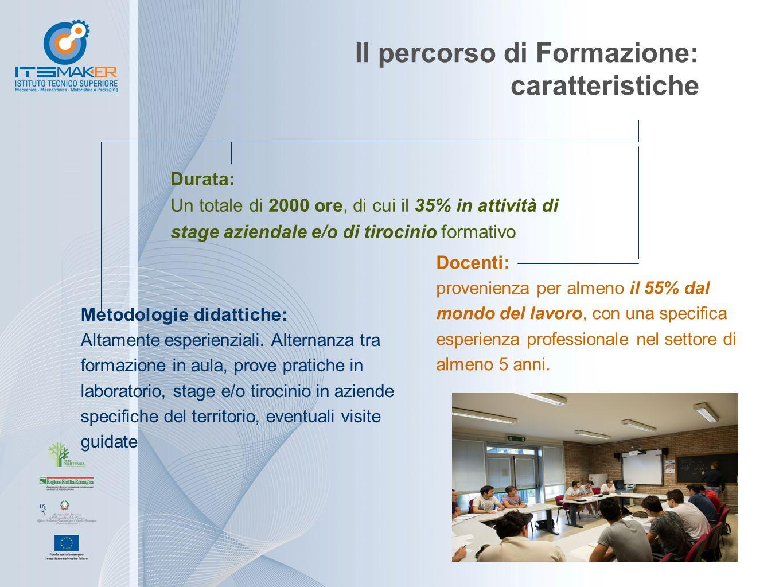 Il percorso di Formazione: caratteristiche Durata: Un totale di 2000 ore, di cui il 35% in attività di stage aziendale e/o di tirocinio formativo Doce