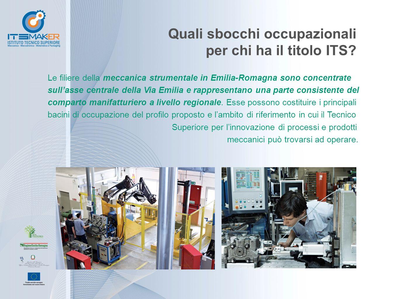 Quali sbocchi occupazionali per chi ha il titolo ITS? Le filiere della meccanica strumentale in Emilia-Romagna sono concentrate sull'asse centrale del