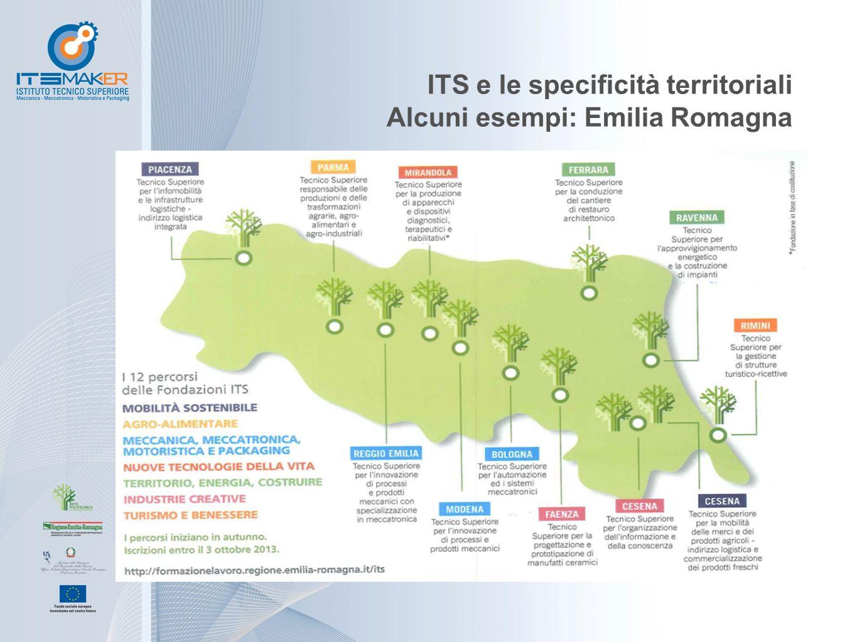 ITS e le specificità territoriali Alcuni esempi: Emilia Romagna
