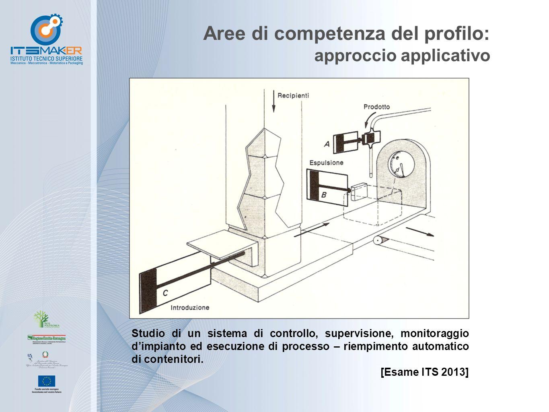 Aree di competenza del profilo: approccio applicativo Studio di un sistema di controllo, supervisione, monitoraggio d'impianto ed esecuzione di processo – riempimento automatico di contenitori.