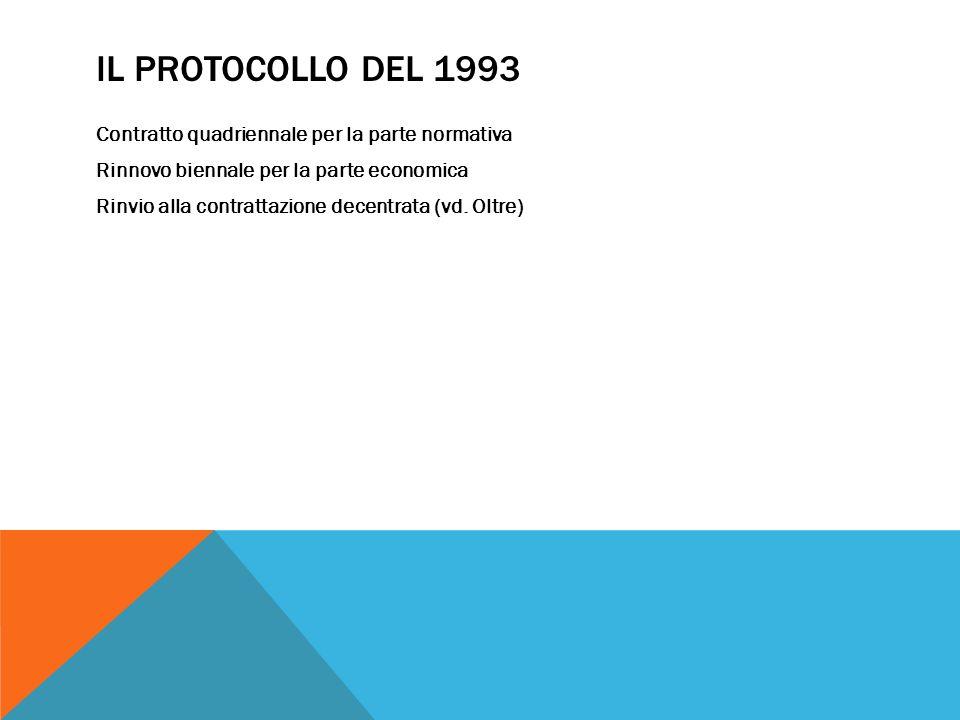 IL PROTOCOLLO DEL 1993 Contratto quadriennale per la parte normativa Rinnovo biennale per la parte economica Rinvio alla contrattazione decentrata (vd