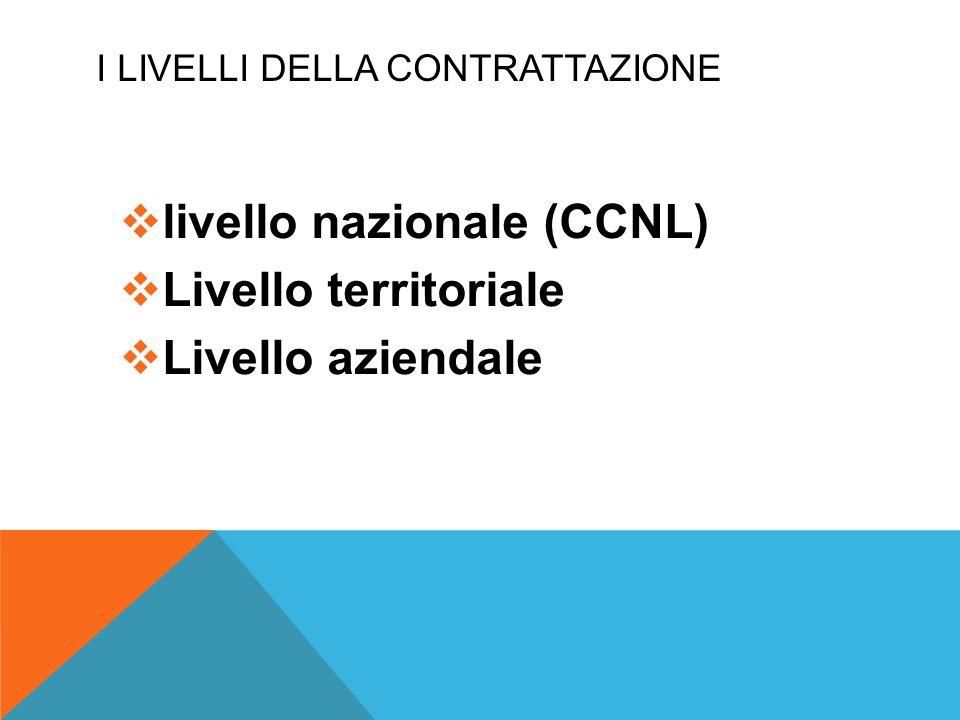 I LIVELLI DELLA CONTRATTAZIONE  livello nazionale (CCNL)  Livello territoriale  Livello aziendale