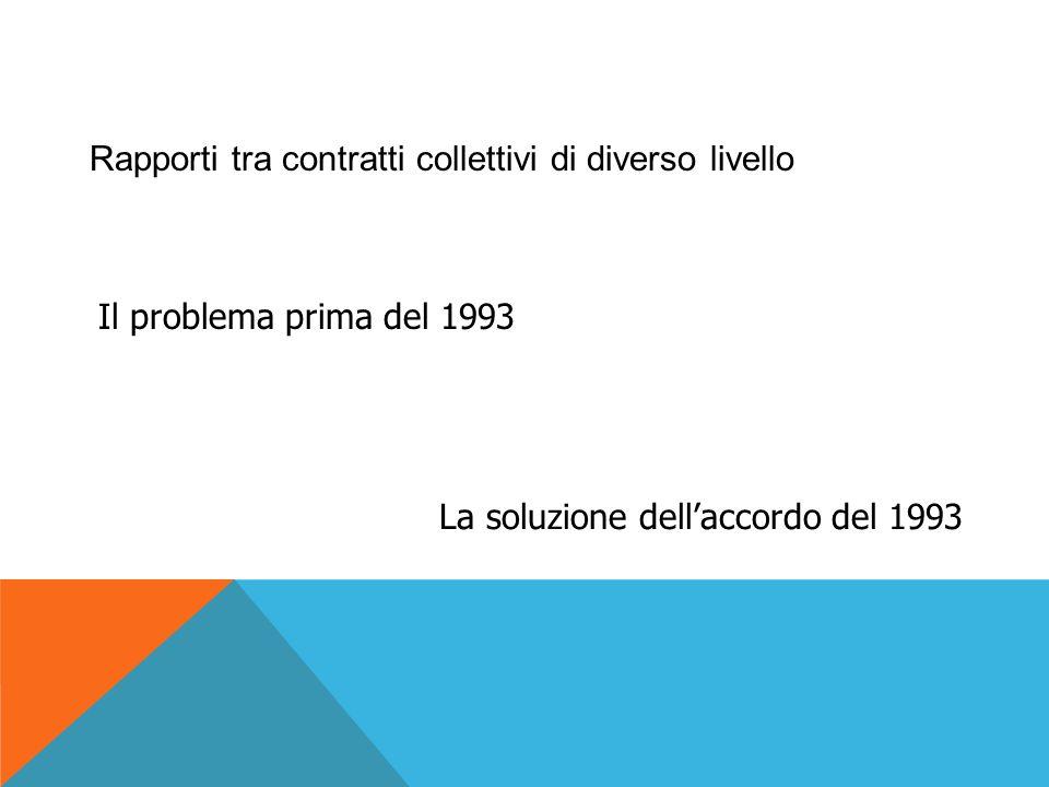 Rapporti tra contratti collettivi di diverso livello Il problema prima del 1993 La soluzione dell'accordo del 1993
