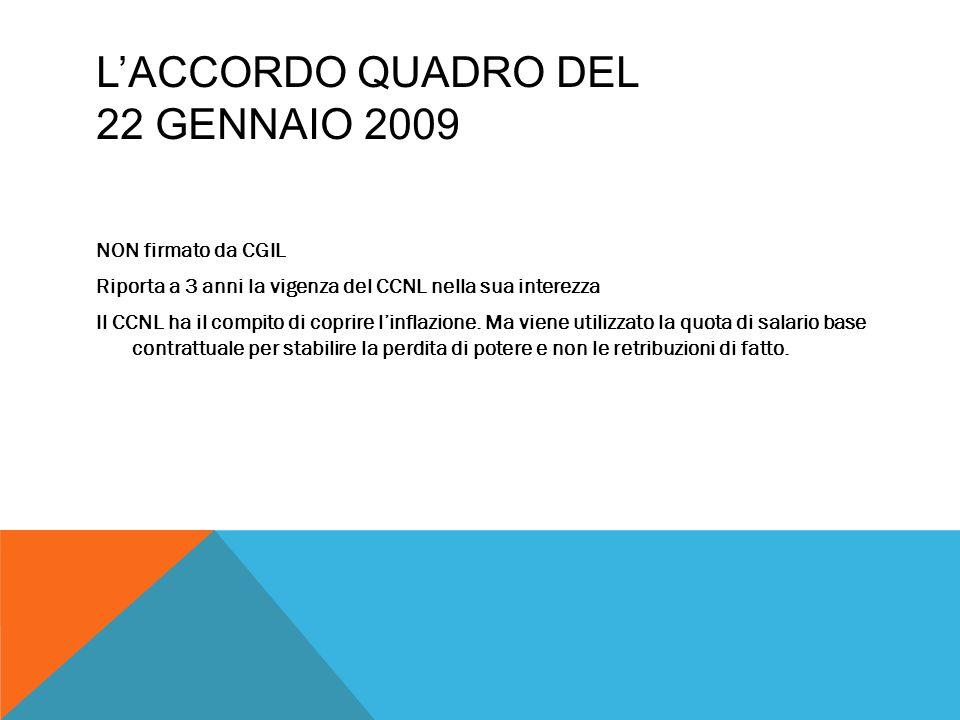 L'ACCORDO QUADRO DEL 22 GENNAIO 2009 NON firmato da CGIL Riporta a 3 anni la vigenza del CCNL nella sua interezza Il CCNL ha il compito di coprire l'i