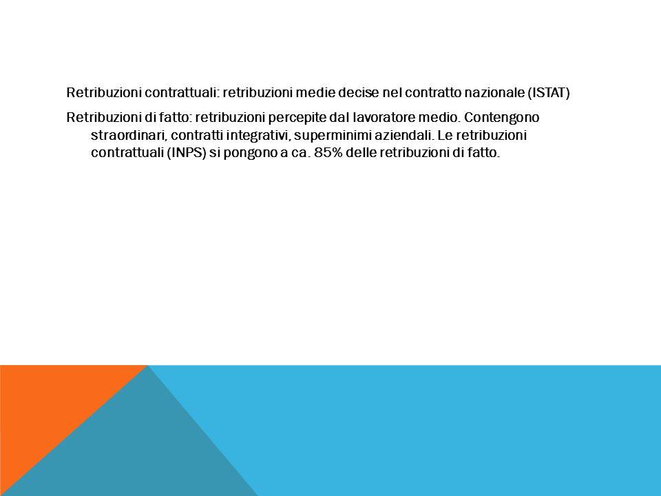 Retribuzioni contrattuali: retribuzioni medie decise nel contratto nazionale (ISTAT) Retribuzioni di fatto: retribuzioni percepite dal lavoratore medi