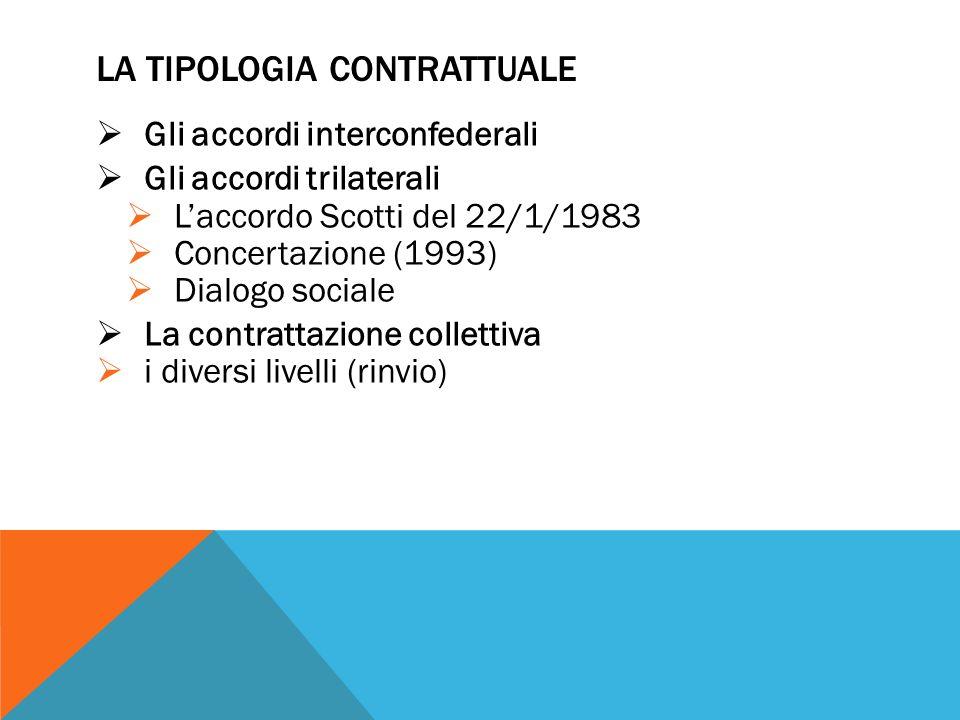 LA TIPOLOGIA CONTRATTUALE  Gli accordi interconfederali  Gli accordi trilaterali  L'accordo Scotti del 22/1/1983  Concertazione (1993)  Dialogo s