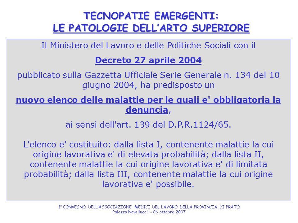 Il Ministero del Lavoro e delle Politiche Sociali con il Decreto 27 aprile 2004 pubblicato sulla Gazzetta Ufficiale Serie Generale n. 134 del 10 giugn