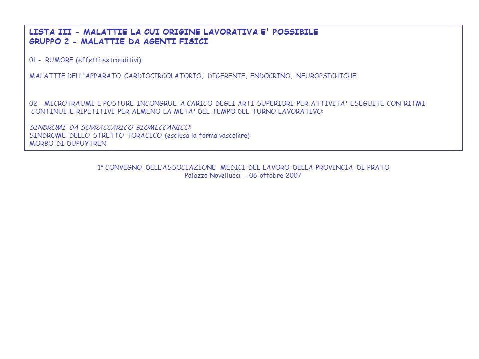 LISTA III - MALATTIE LA CUI ORIGINE LAVORATIVA E' POSSIBILE GRUPPO 2 - MALATTIE DA AGENTI FISICI 01 - RUMORE (effetti extrauditivi) MALATTIE DELL'APPA