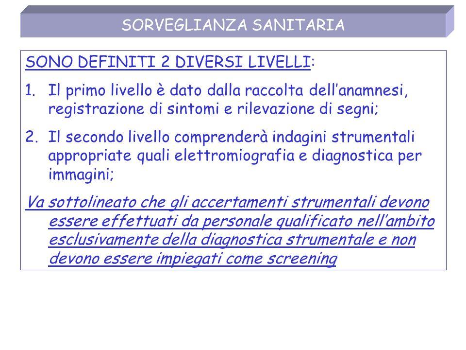SORVEGLIANZA SANITARIA SONO DEFINITI 2 DIVERSI LIVELLI: 1.Il primo livello è dato dalla raccolta dell'anamnesi, registrazione di sintomi e rilevazione