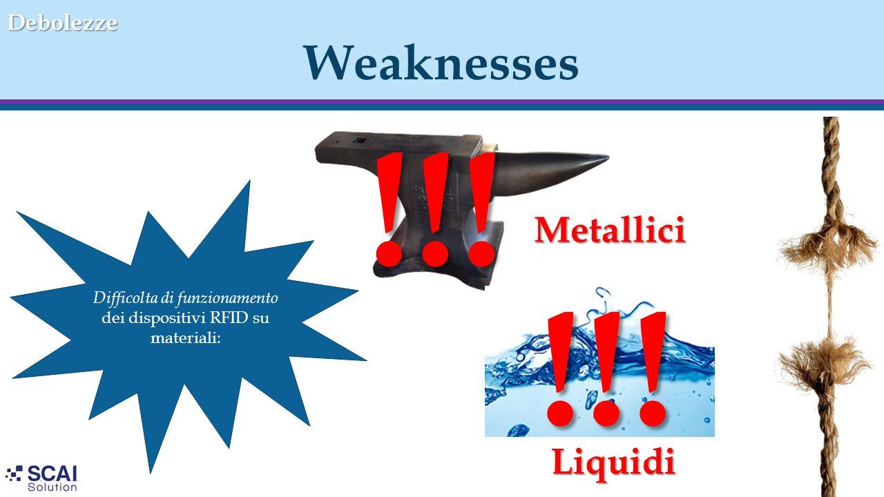 Weaknesses!!! !!! Difficolta di funzionamento dei dispositivi RFID su materiali: Liquidi Metallici Debolezze