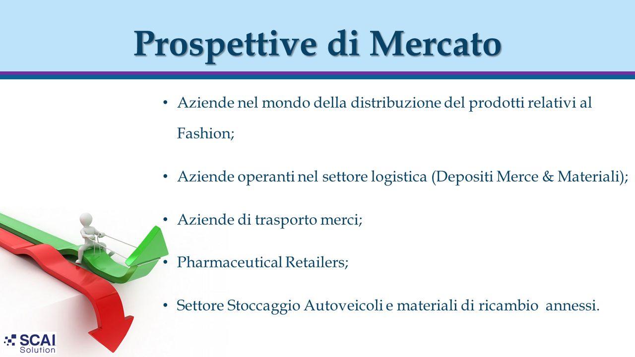 Prospettive di Mercato Aziende nel mondo della distribuzione del prodotti relativi al Fashion; Aziende operanti nel settore logistica (Depositi Merce