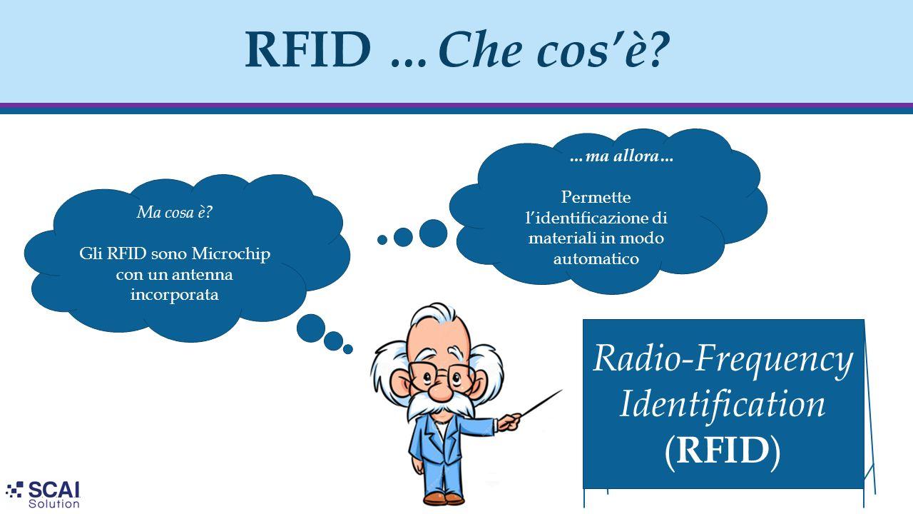 RFID …Che cos'è? …ma allora… Permette l'identificazione di materiali in modo automatico Ma cosa è? Gli RFID sono Microchip con un antenna incorporata