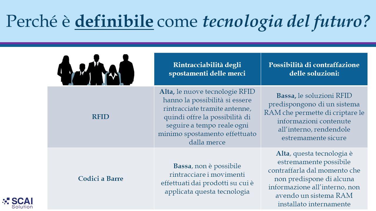 Rintracciabilità degli spostamenti delle merci Possibilità di contraffazione delle soluzioni: RFID Alta, le nuove tecnologie RFID hanno la possibilità