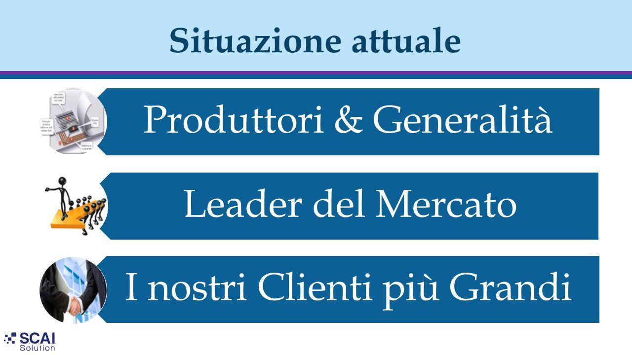 Situazione attuale Produttori & Generalità Leader del Mercato I nostri Clienti più Grandi