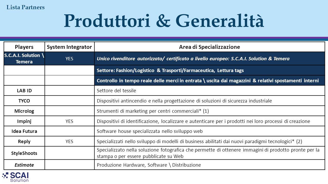 Produttori & Generalità Lista Partners PlayersSystem IntegratorArea di Specializzazione S.C.A.I. Solution \ Temera YES Unico rivenditore autorizzato/