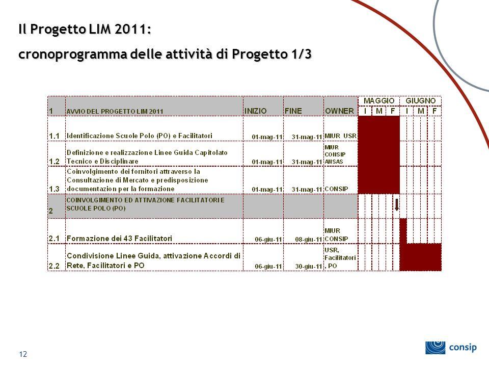 12 Il Progetto LIM 2011: cronoprogramma delle attività di Progetto 1/3