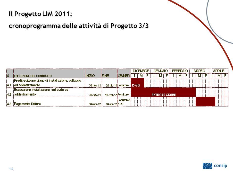 14 Il Progetto LIM 2011: cronoprogramma delle attività di Progetto 3/3
