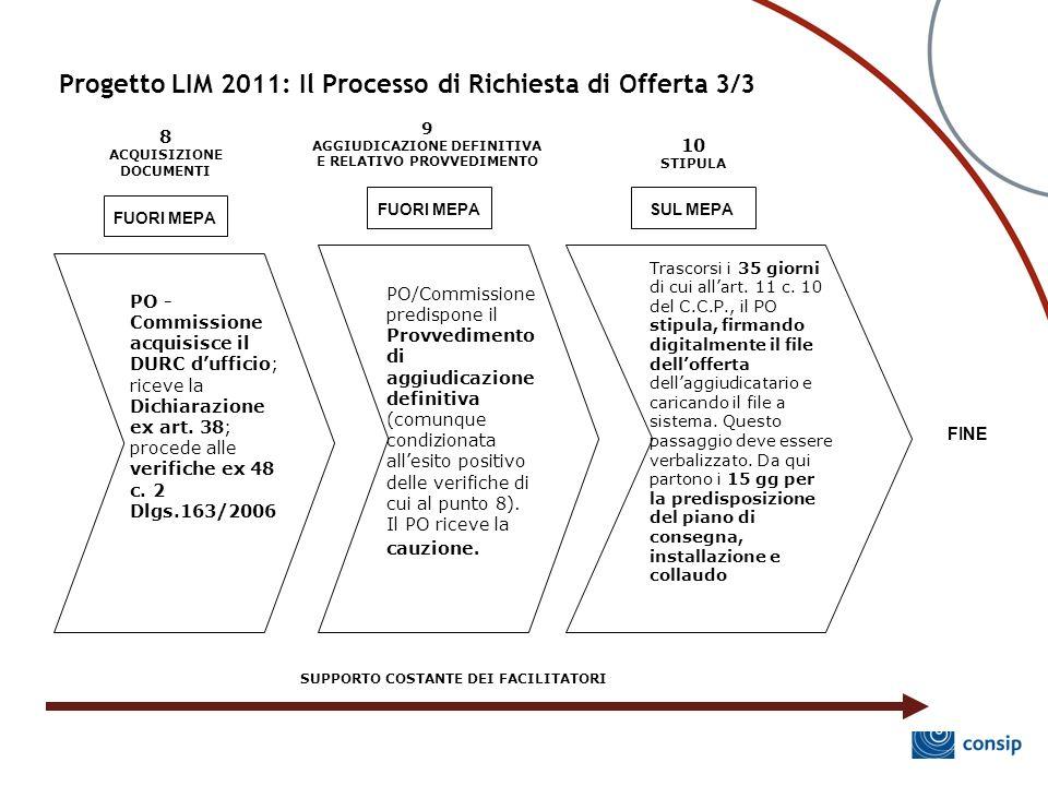 Progetto LIM 2011: Il Processo di Richiesta di Offerta 3/3 8 ACQUISIZIONE DOCUMENTI 9 AGGIUDICAZIONE DEFINITIVA E RELATIVO PROVVEDIMENTO 10 STIPULA FU