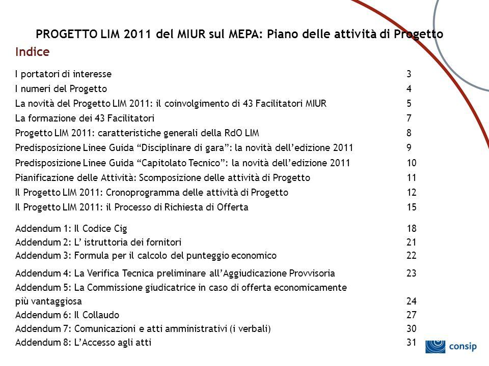 PROGETTO LIM 2011 del MIUR sul MEPA: Piano delle attività di Progetto Indice I portatori di interesse3 I numeri del Progetto4 La novità del Progetto L