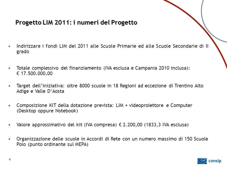 4 Progetto LIM 2011: i numeri del Progetto Indirizzare i fondi LIM del 2011 alle Scuole Primarie ed alle Scuole Secondarie di II grado Totale compless