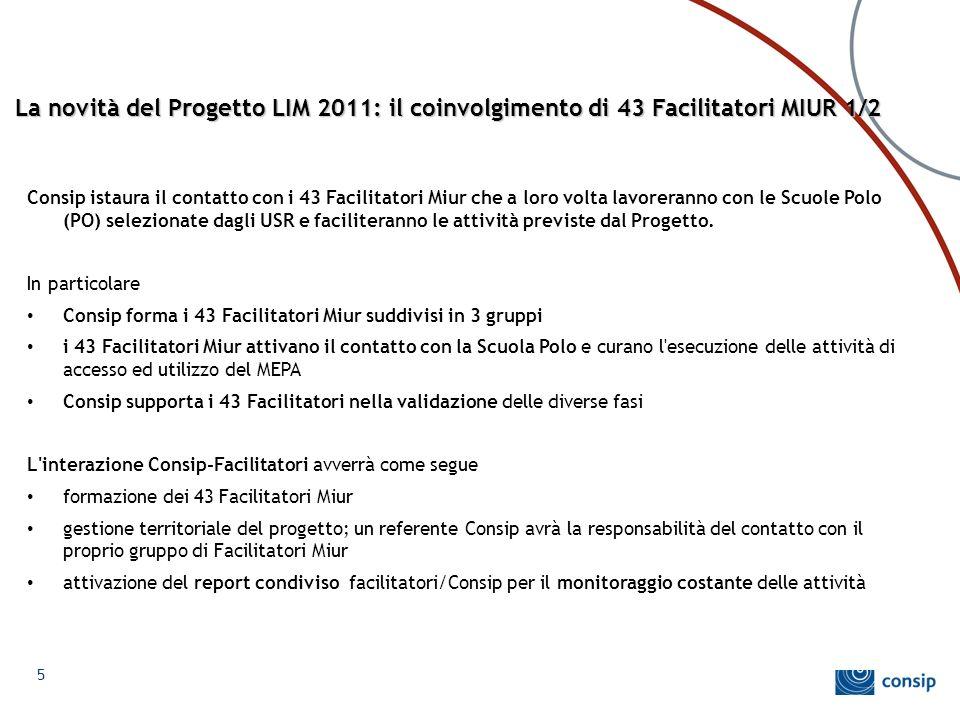 5 La novità del Progetto LIM 2011: il coinvolgimento di 43 Facilitatori MIUR 1/2 Consip istaura il contatto con i 43 Facilitatori Miur che a loro volt