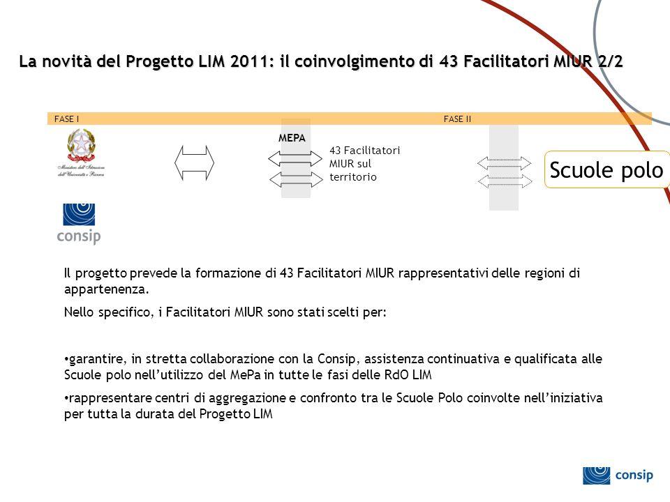 43 Facilitatori MIUR sul territorio MEPA Scuole polo FASE IFASE II Il progetto prevede la formazione di 43 Facilitatori MIUR rappresentativi delle reg