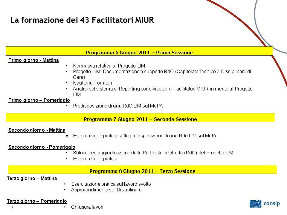 La formazione dei 43 Facilitatori MIUR Programma 6 Giugno 2011 – Prima Sessione Programma 7 Giugno 2011 – Seconda Sessione Programma 8 Giugno 2011 – T