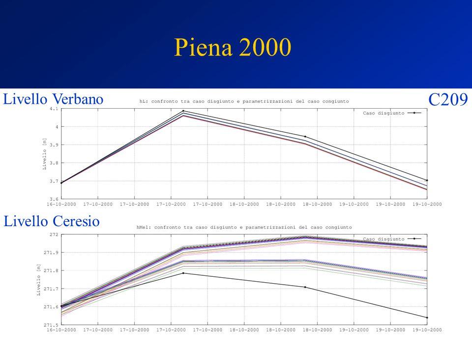 Livello Verbano Livello Ceresio Piena 2000 C209