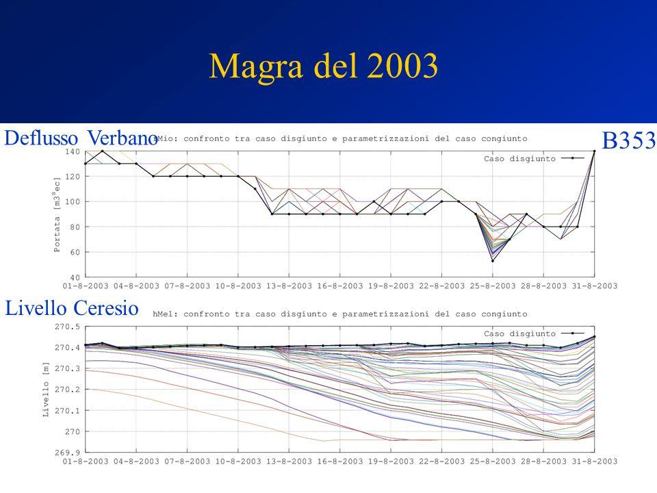 Magra del 2003 Deflusso Verbano Livello Ceresio B353