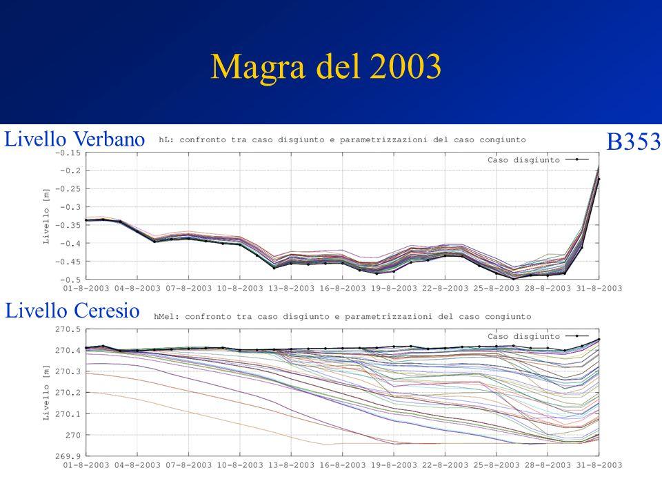 Livello Verbano Livello Ceresio Magra del 2003 B353