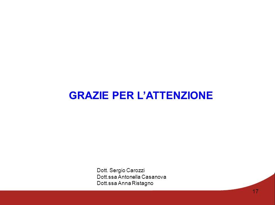 GRAZIE PER L'ATTENZIONE Dott. Sergio Carozzi Dott.ssa Antonella Casanova Dott.ssa Anna Ristagno 17