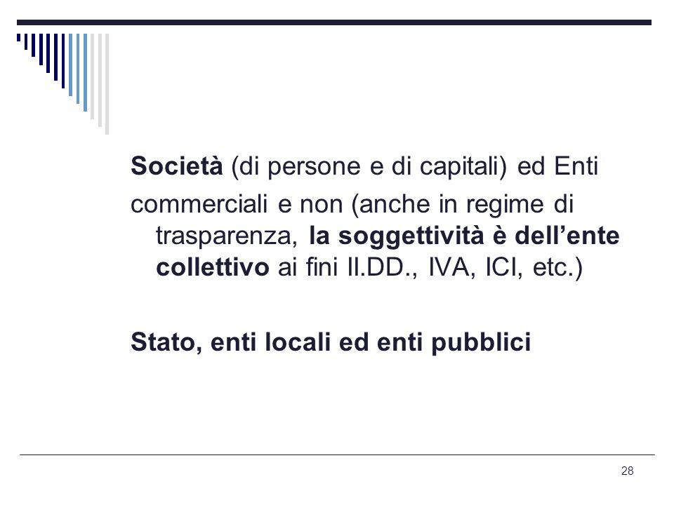 28 Società (di persone e di capitali) ed Enti commerciali e non (anche in regime di trasparenza, la soggettività è dell'ente collettivo ai fini II.DD.