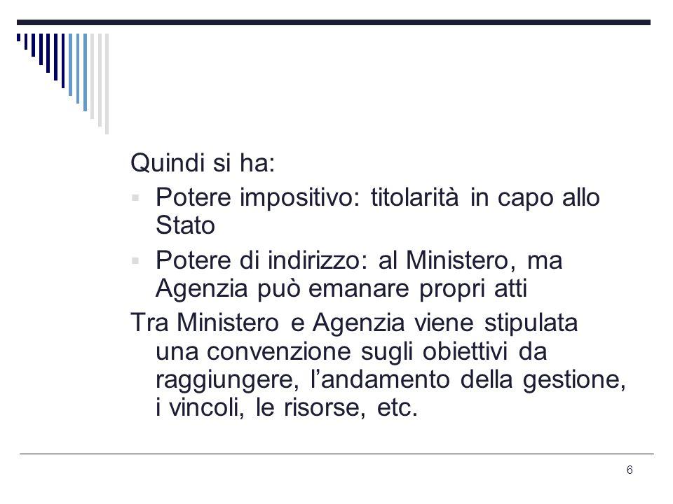 6 Quindi si ha:  Potere impositivo: titolarità in capo allo Stato  Potere di indirizzo: al Ministero, ma Agenzia può emanare propri atti Tra Ministe