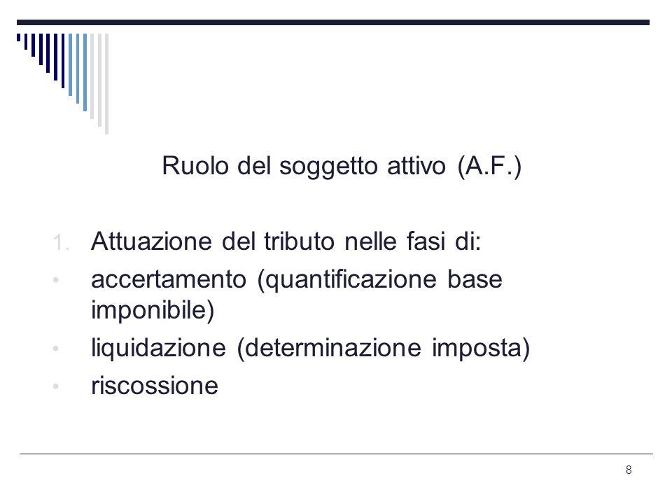 8 Ruolo del soggetto attivo (A.F.) 1. Attuazione del tributo nelle fasi di: accertamento (quantificazione base imponibile) liquidazione (determinazion
