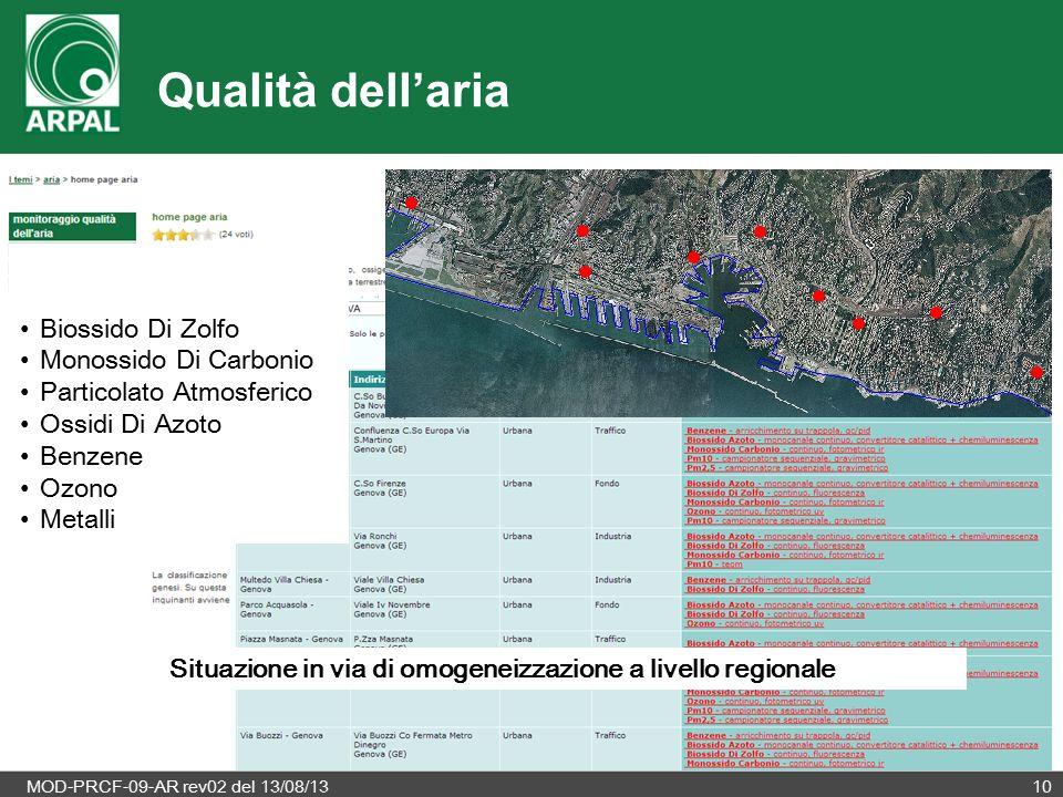 MOD-PRCF-09-AR rev02 del 13/08/1310 Qualità dell'aria Biossido Di Zolfo Monossido Di Carbonio Particolato Atmosferico Ossidi Di Azoto Benzene Ozono Metalli Situazione in via di omogeneizzazione a livello regionale