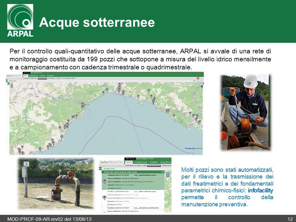 MOD-PRCF-09-AR rev02 del 13/08/1312 Per il controllo quali-quantitativo delle acque sotterranee, ARPAL si avvale di una rete di monitoraggio costituit