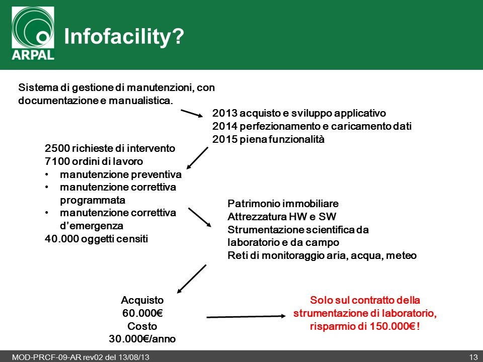 MOD-PRCF-09-AR rev02 del 13/08/1313 Infofacility.