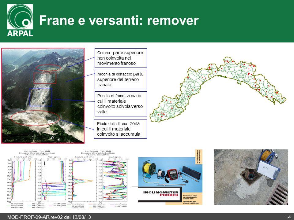 MOD-PRCF-09-AR rev02 del 13/08/1314 Frane e versanti: remover Corona: parte superiore non coinvolta nel movimento franoso Nicchia di distacco: parte s