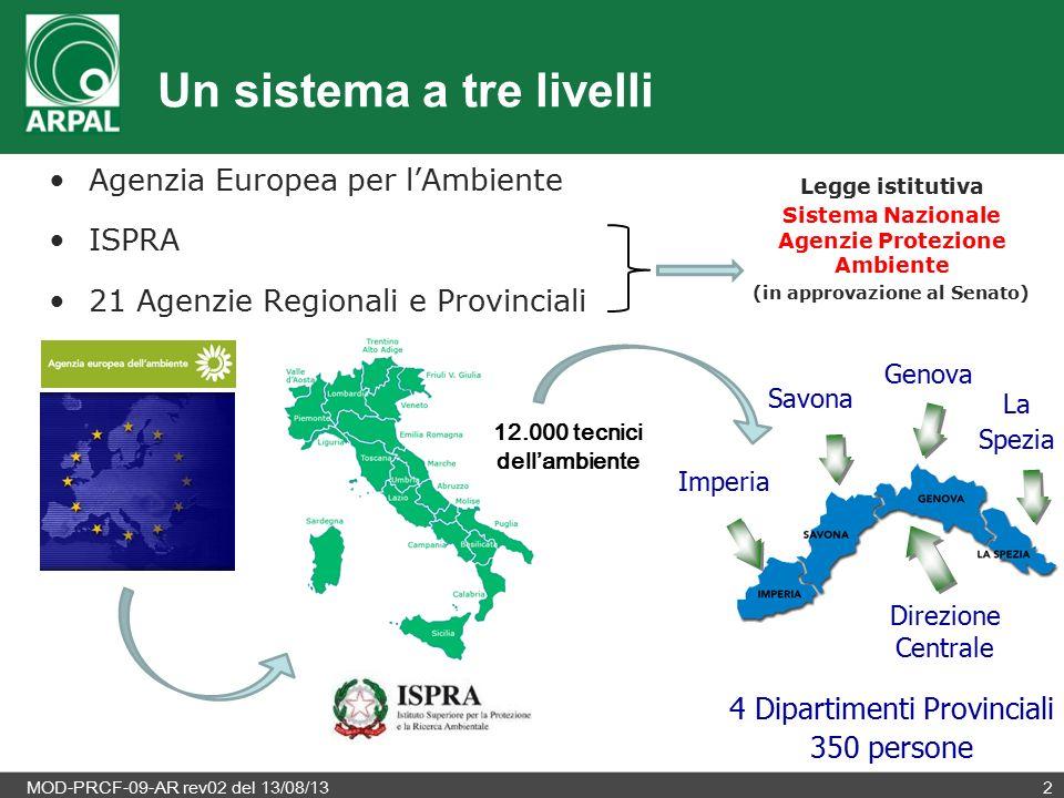 MOD-PRCF-09-AR rev02 del 13/08/132 Un sistema a tre livelli Agenzia Europea per l'Ambiente ISPRA 21 Agenzie Regionali e Provinciali 4 Dipartimenti Pro