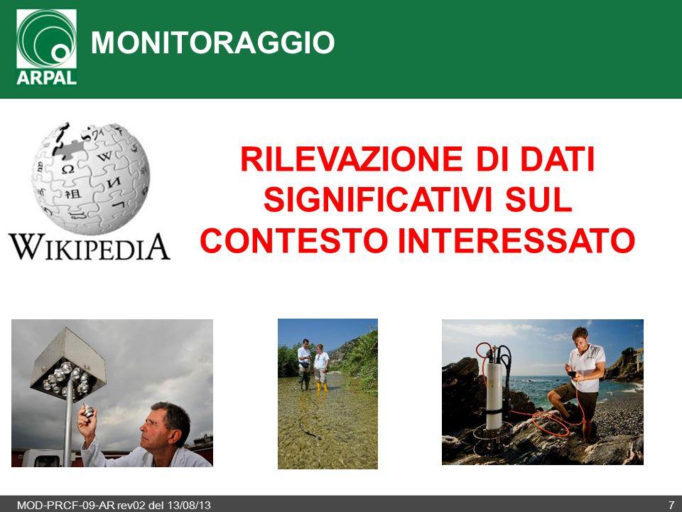 MOD-PRCF-09-AR rev02 del 13/08/137 MONITORAGGIO RILEVAZIONE DI DATI SIGNIFICATIVI SUL CONTESTO INTERESSATO