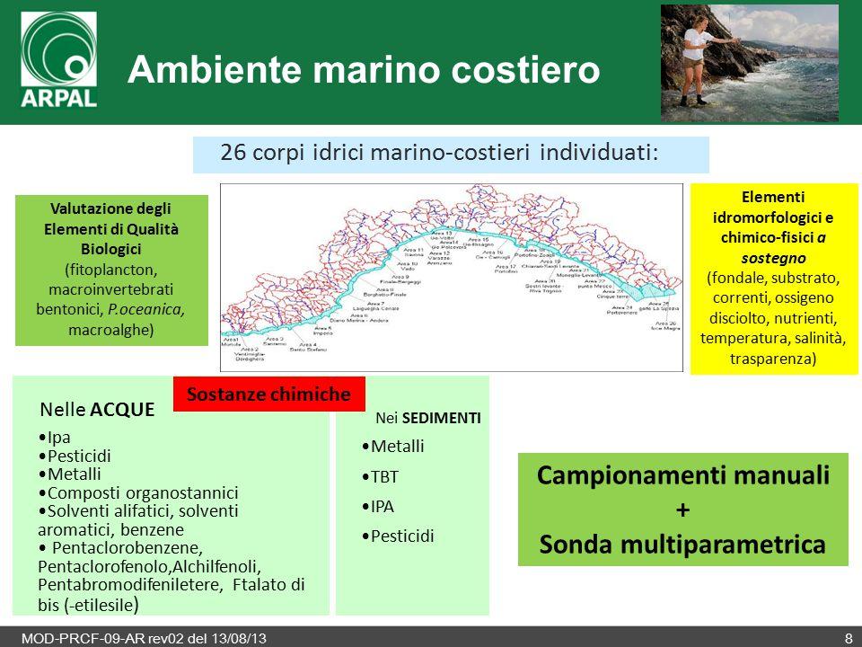 MOD-PRCF-09-AR rev02 del 13/08/138 Ambiente marino costiero 26 corpi idrici marino-costieri individuati: Nelle ACQUE Ipa Pesticidi Metalli Composti organostannici Solventi alifatici, solventi aromatici, benzene Pentaclorobenzene, Pentaclorofenolo,Alchilfenoli, Pentabromodifeniletere, Ftalato di bis (-etilesile ) Nei SEDIMENTI Metalli TBT IPA Pesticidi Valutazione degli Elementi di Qualità Biologici (fitoplancton, macroinvertebrati bentonici, P.oceanica, macroalghe) Elementi idromorfologici e chimico-fisici a sostegno (fondale, substrato, correnti, ossigeno disciolto, nutrienti, temperatura, salinità, trasparenza) Sostanze chimiche Campionamenti manuali + Sonda multiparametrica