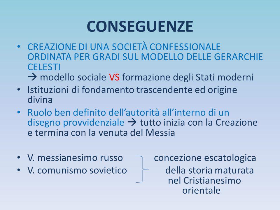 CONSEGUENZE CREAZIONE DI UNA SOCIETÀ CONFESSIONALE ORDINATA PER GRADI SUL MODELLO DELLE GERARCHIE CELESTI  modello sociale VS formazione degli Stati