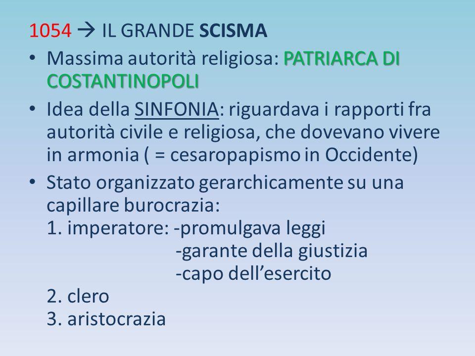 1054  IL GRANDE SCISMA PATRIARCA DI COSTANTINOPOLI Massima autorità religiosa: PATRIARCA DI COSTANTINOPOLI Idea della SINFONIA: riguardava i rapporti