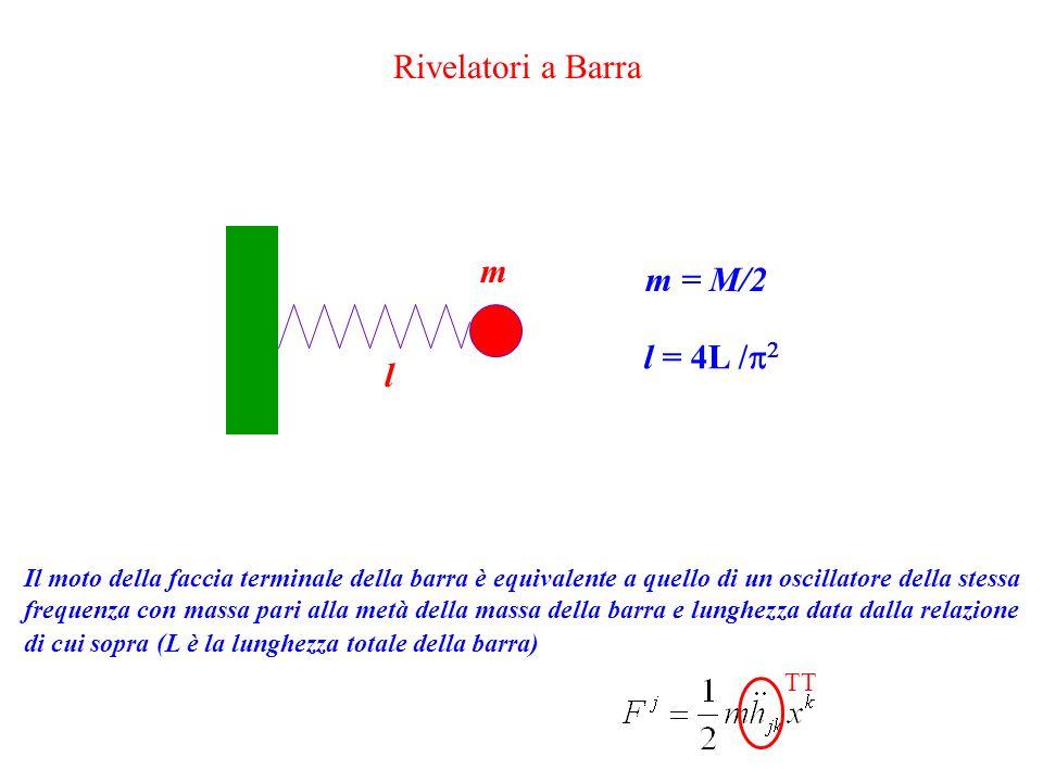 Rivelatori a Barra m = M/2 m l l = 4L /   Il moto della faccia terminale della barra è equivalente a quello di un oscillatore della stessa frequenza con massa pari alla metà della massa della barra e lunghezza data dalla relazione di cui sopra (L è la lunghezza totale della barra) TT
