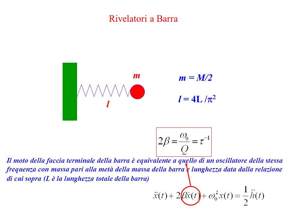 Rivelatori a Barra m = M/2 m l l = 4L /   Il moto della faccia terminale della barra è equivalente a quello di un oscillatore della stessa frequenza con massa pari alla metà della massa della barra e lunghezza data dalla relazione di cui sopra (L è la lunghezza totale della barra)