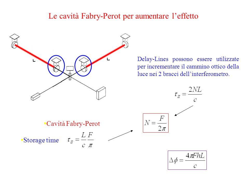 Le cavità Fabry-Perot per aumentare l'effetto Delay-Lines possono essere utilizzate per incrementare il cammino ottico della luce nei 2 bracci dell'interferometro.