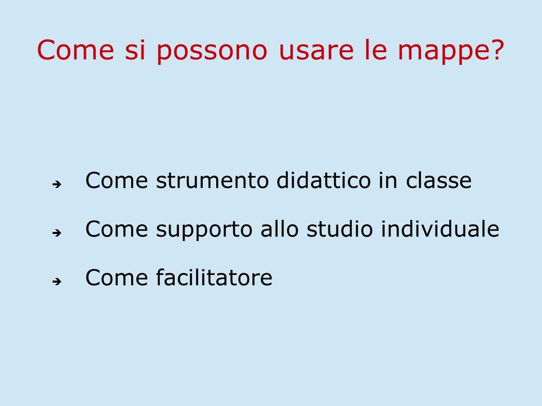  Come strumento didattico in classe  Come supporto allo studio individuale  Come facilitatore Come si possono usare le mappe?